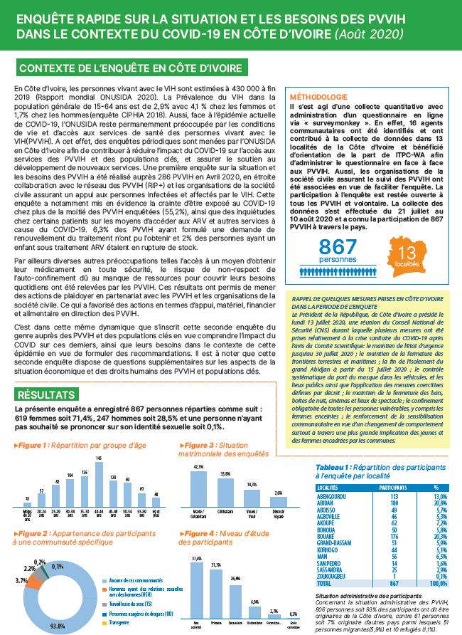 2ème Enquête rapide sur la situation et les besoins des PVVIH dans le contexte du COVID-19 en Côte d'Ivoire (Août 2020)