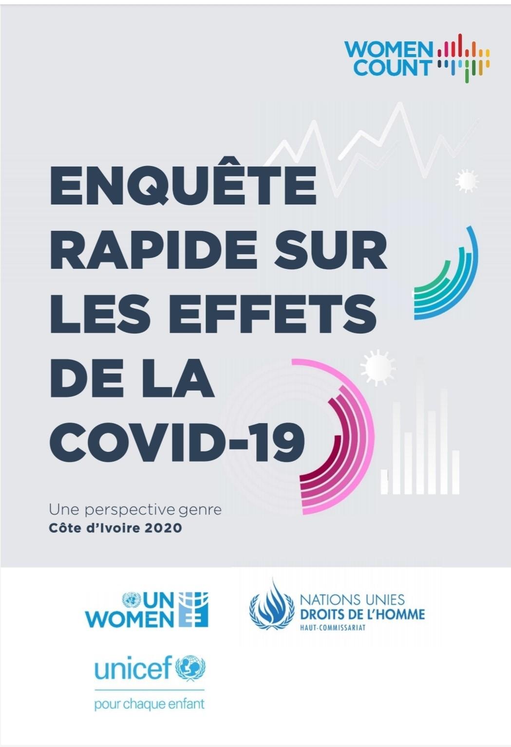 Enquête rapide sur les effets de la COVID-19: Une perspective genre Côte d'Ivoire
